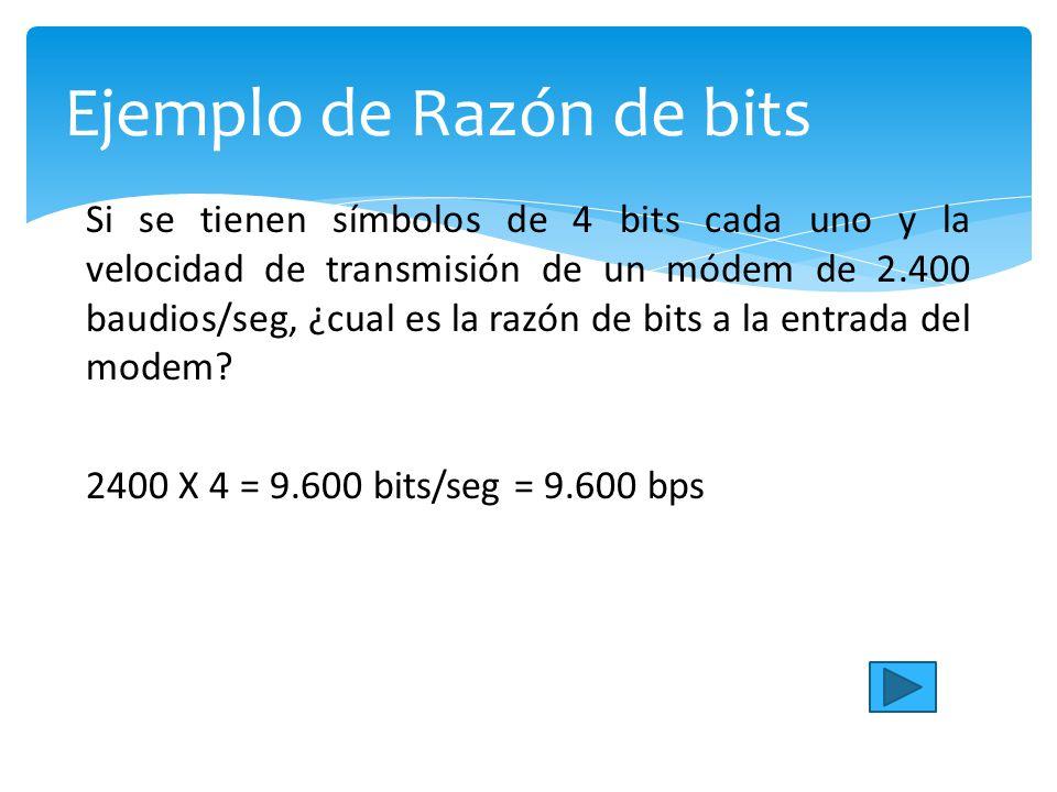 Ejemplo de Razón de bits