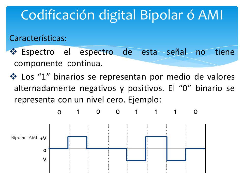 Codificación digital Bipolar ó AMI