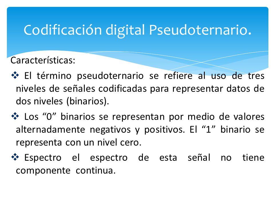Codificación digital Pseudoternario.