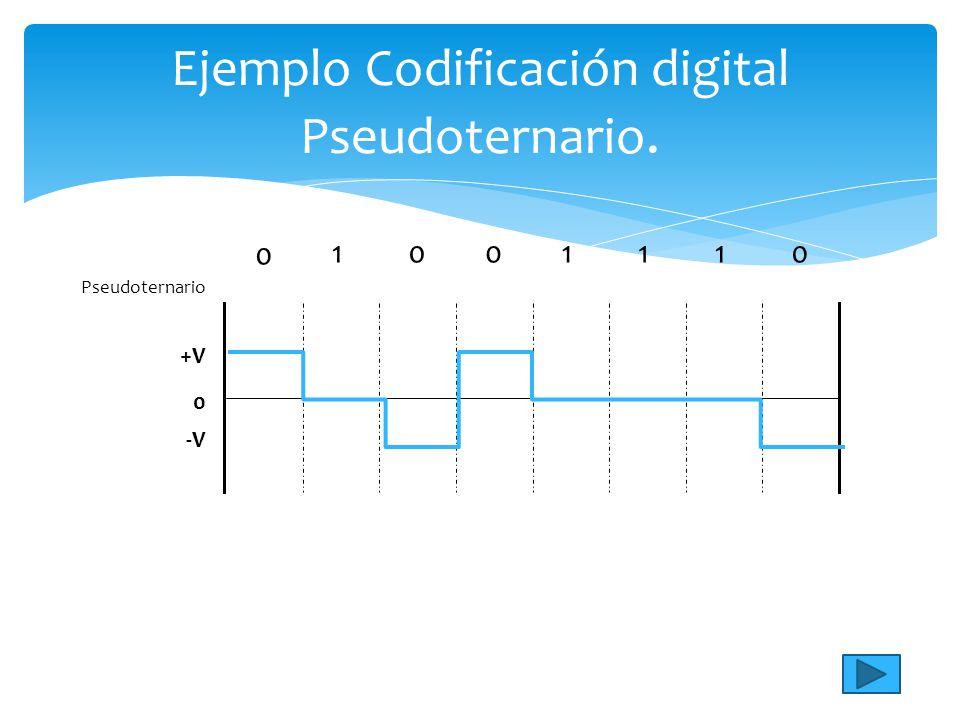Ejemplo Codificación digital Pseudoternario.