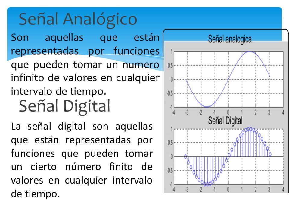 Señal Analógico Señal Digital