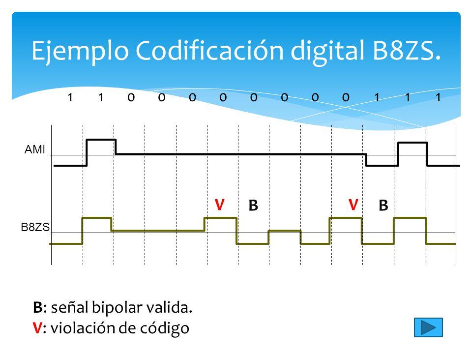Ejemplo Codificación digital B8ZS.