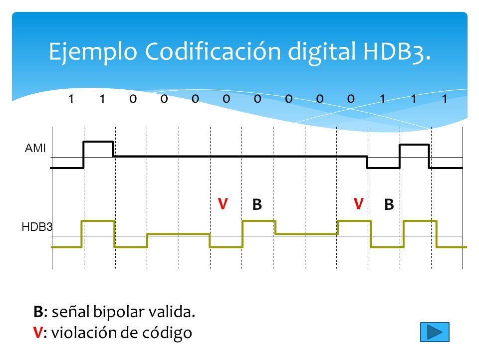 Ejemplo Codificación digital HDB3.