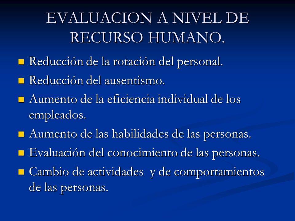 EVALUACION A NIVEL DE RECURSO HUMANO.