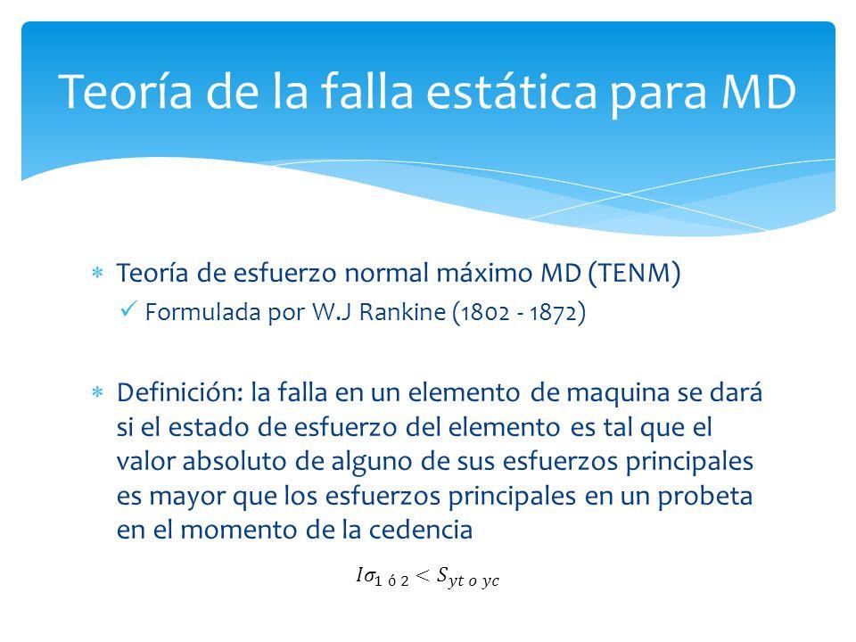 Teoría de la falla estática para MD