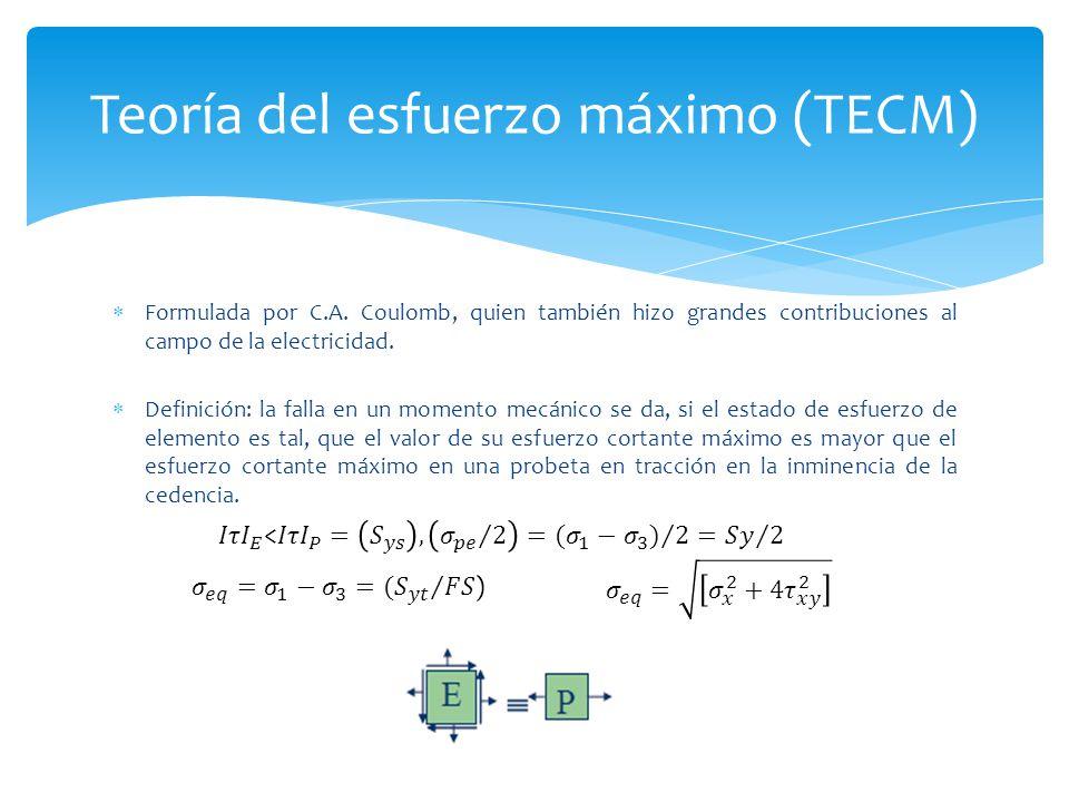 Teoría del esfuerzo máximo (TECM)
