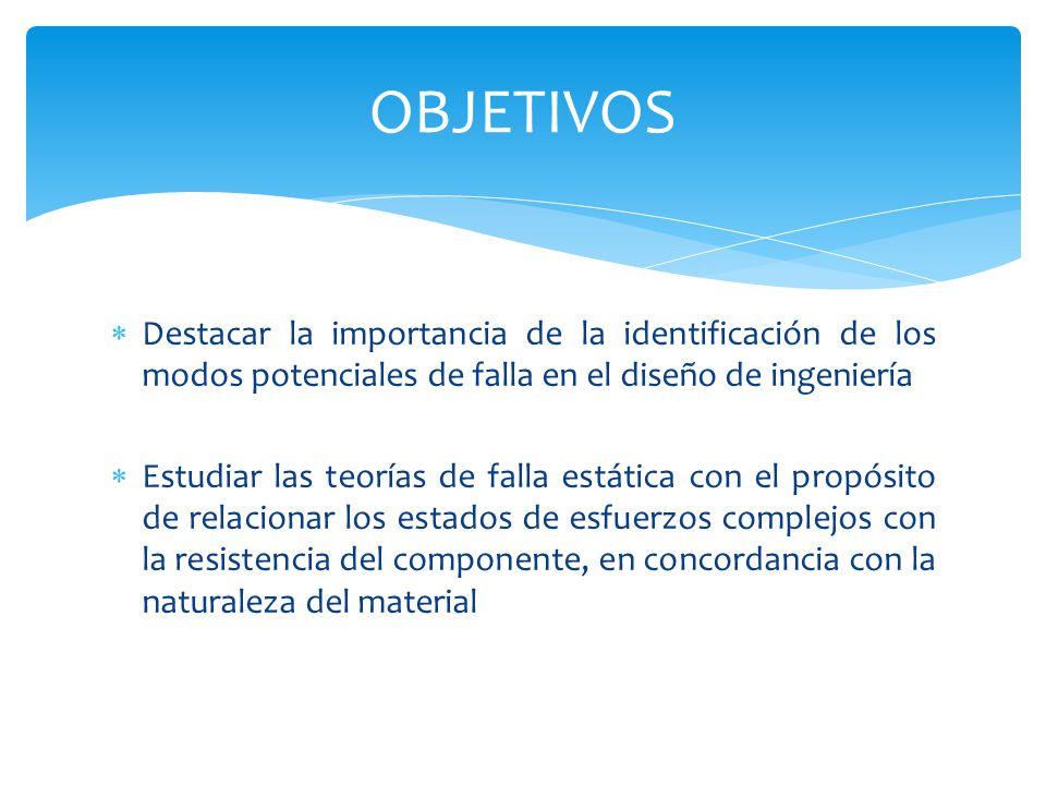 OBJETIVOS Destacar la importancia de la identificación de los modos potenciales de falla en el diseño de ingeniería.