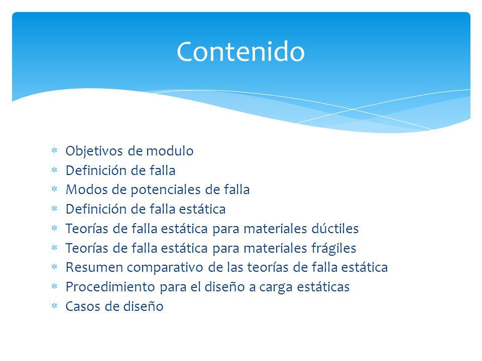 Contenido Objetivos de modulo Definición de falla