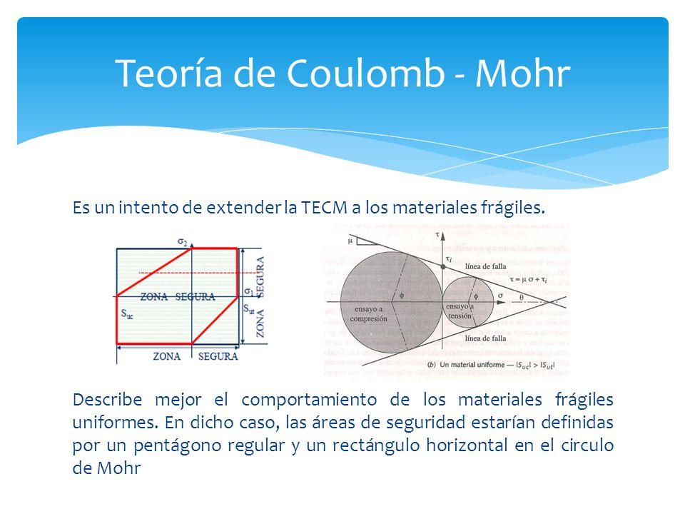 Teoría de Coulomb - Mohr