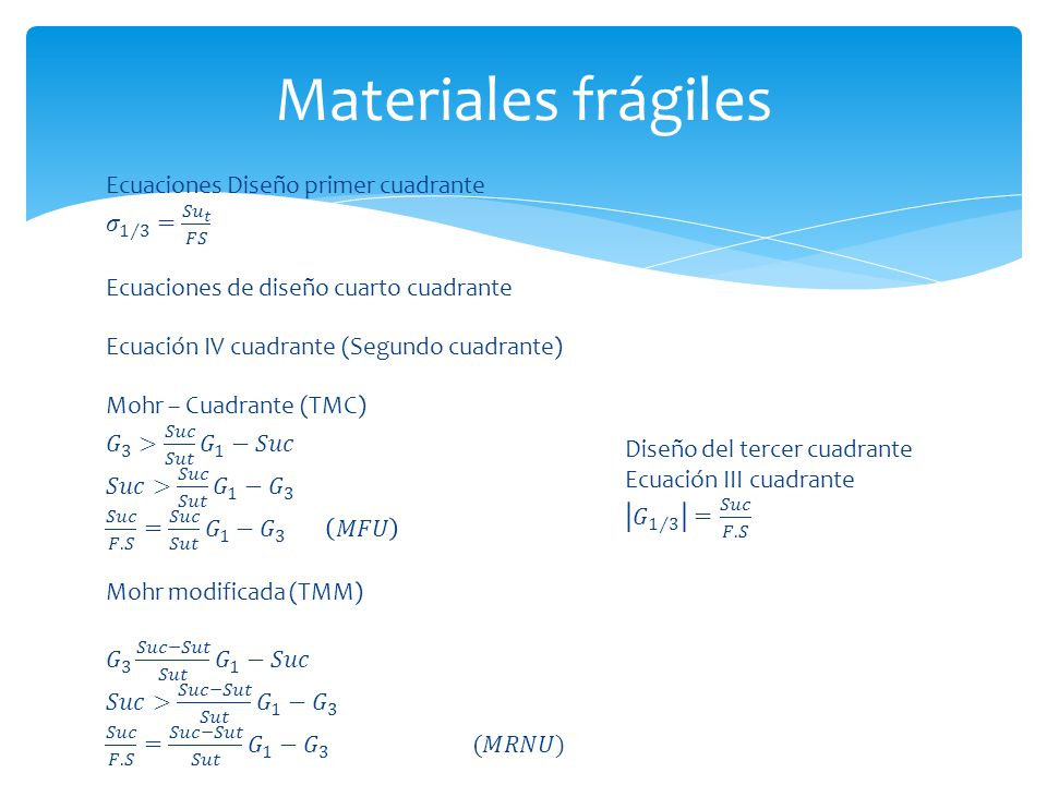 Materiales frágiles