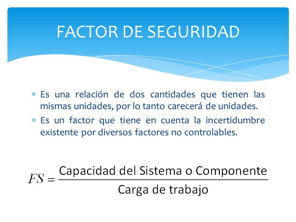 FACTOR DE SEGURIDAD Es una relación de dos cantidades que tienen las mismas unidades, por lo tanto carecerá de unidades.