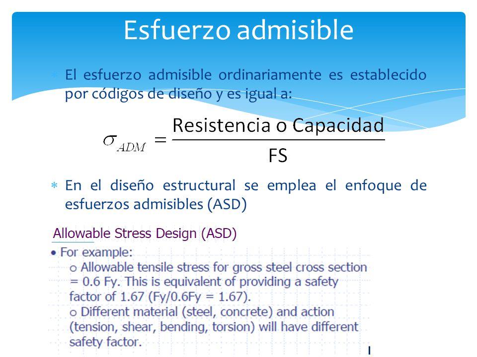 Esfuerzo admisible El esfuerzo admisible ordinariamente es establecido por códigos de diseño y es igual a: