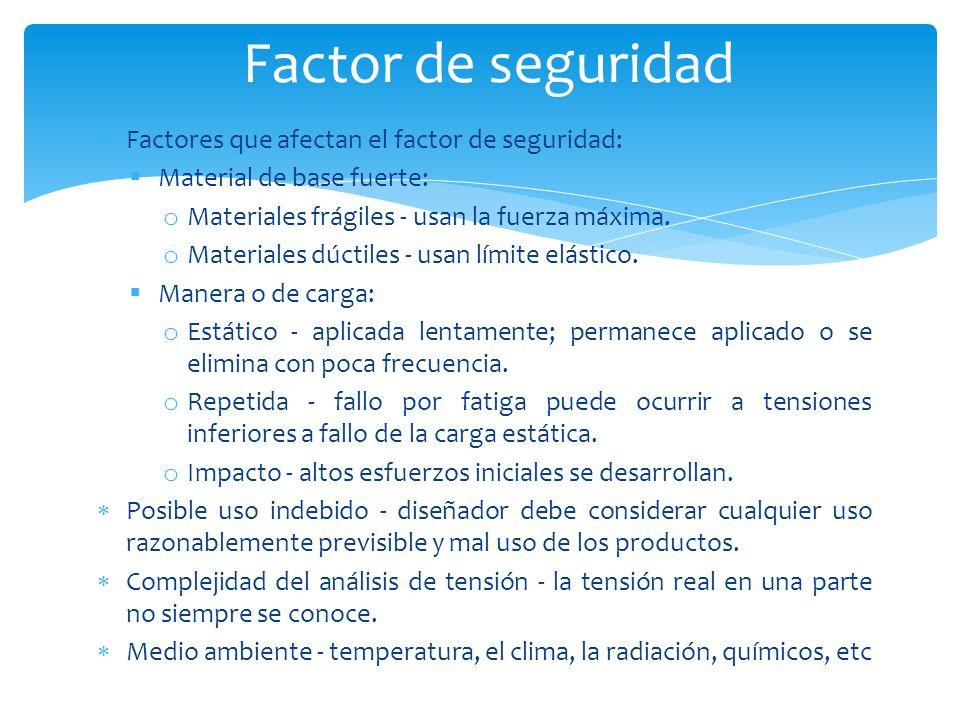 Factor de seguridad Factores que afectan el factor de seguridad: