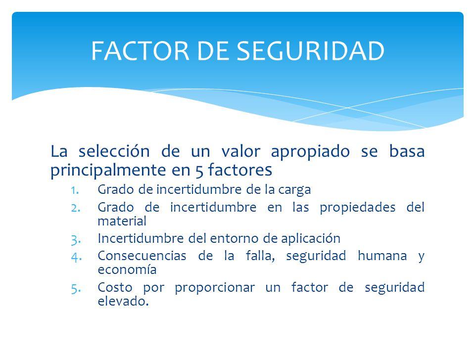 FACTOR DE SEGURIDAD La selección de un valor apropiado se basa principalmente en 5 factores. Grado de incertidumbre de la carga.