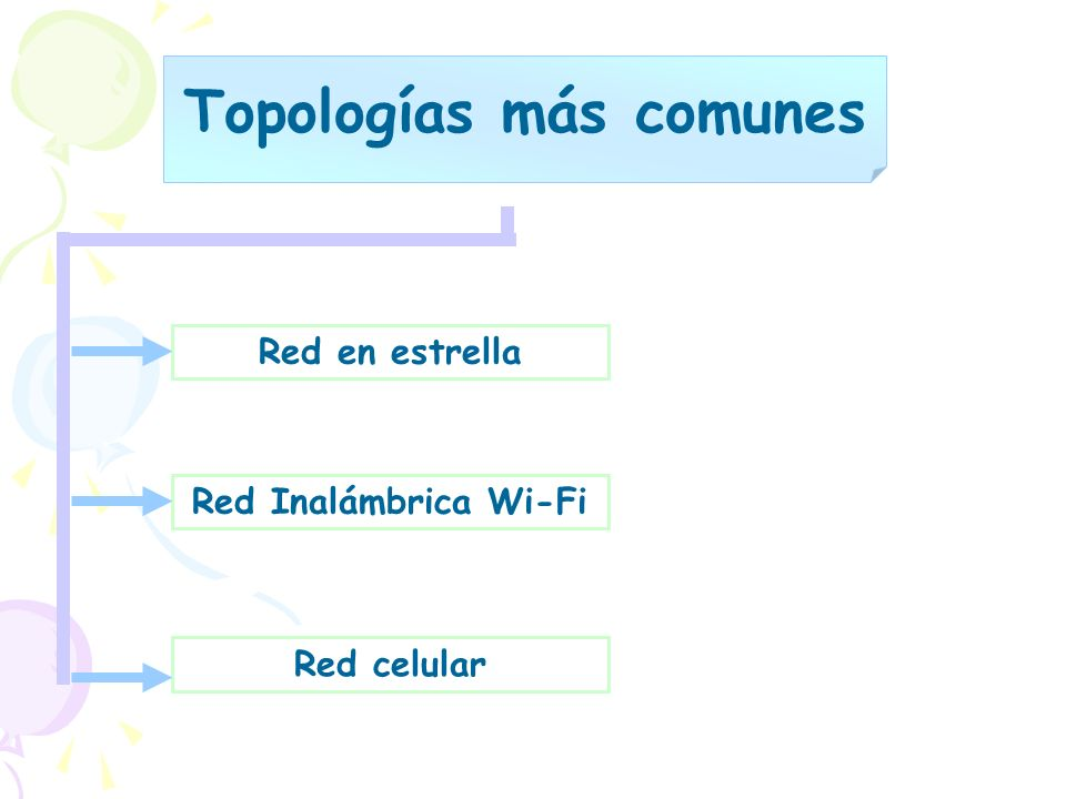 Topologías más comunes