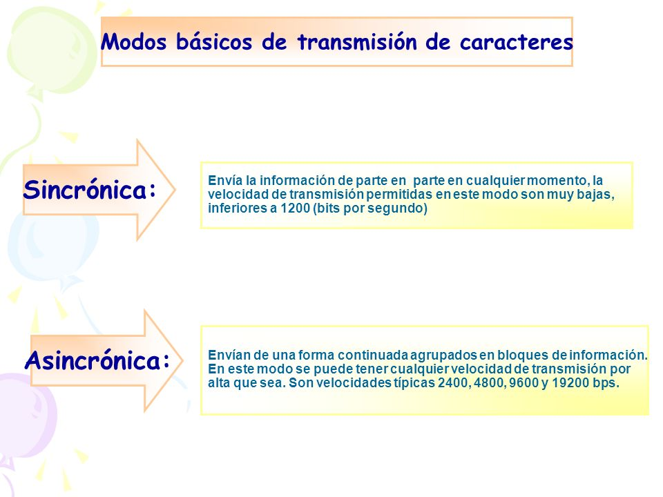 Modos básicos de transmisión de caracteres