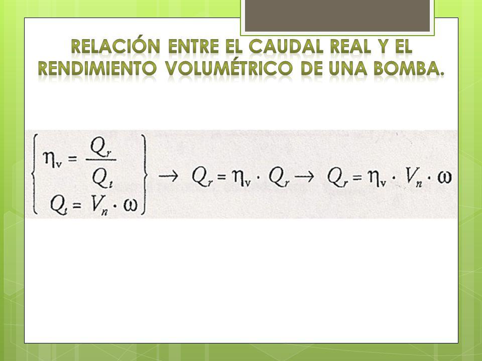 Relación entre el caudal real Y el rendimiento volumétrico De una bomba.