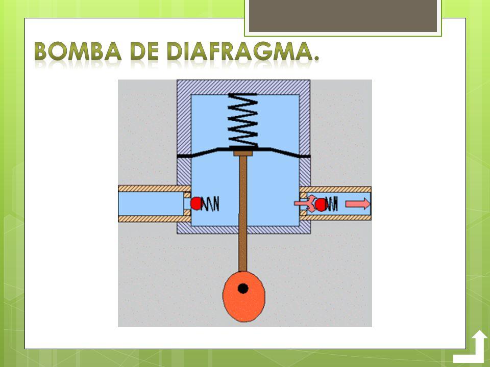 Bomba de diafragma.
