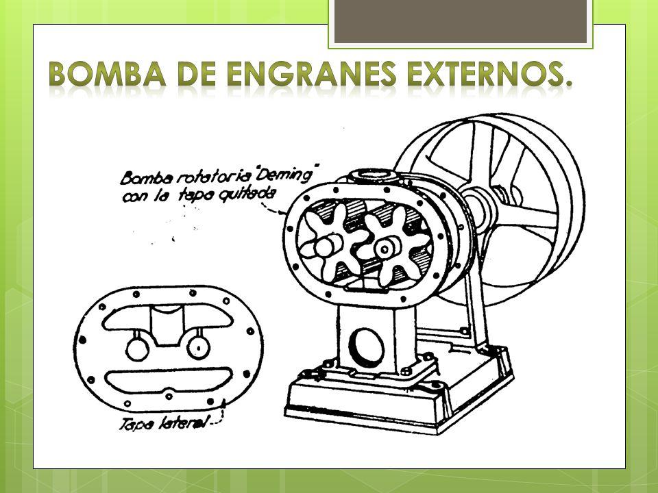 Bomba de ENGRANES externos.