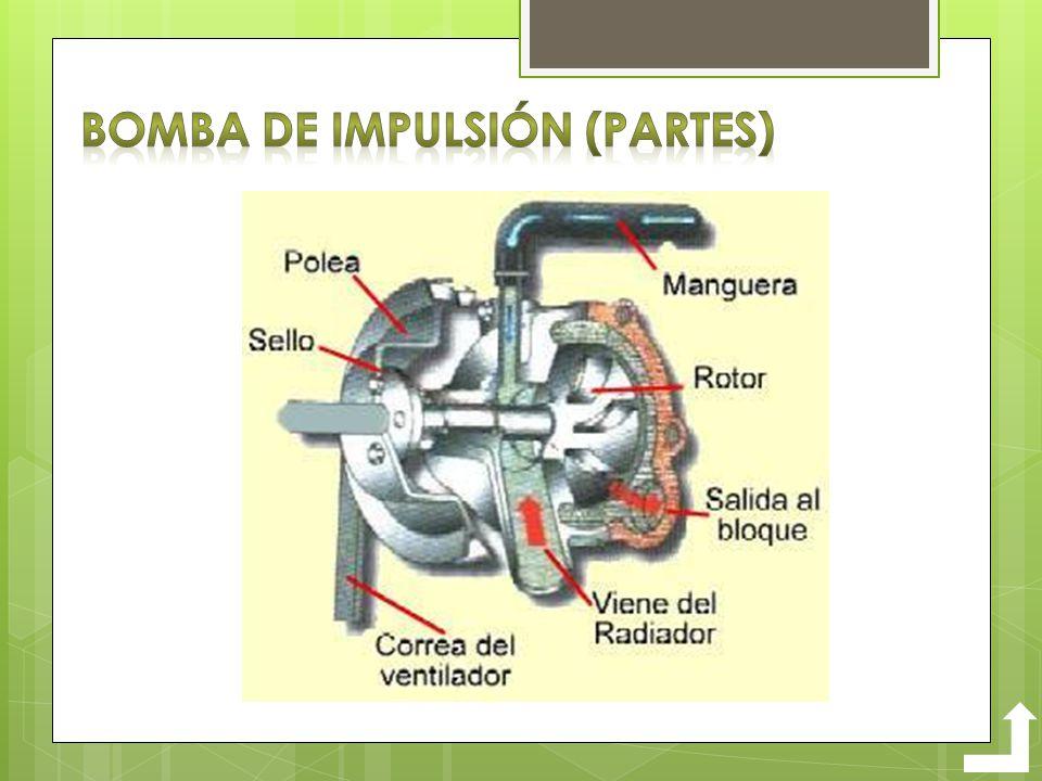 Bomba de impulsión (partes)