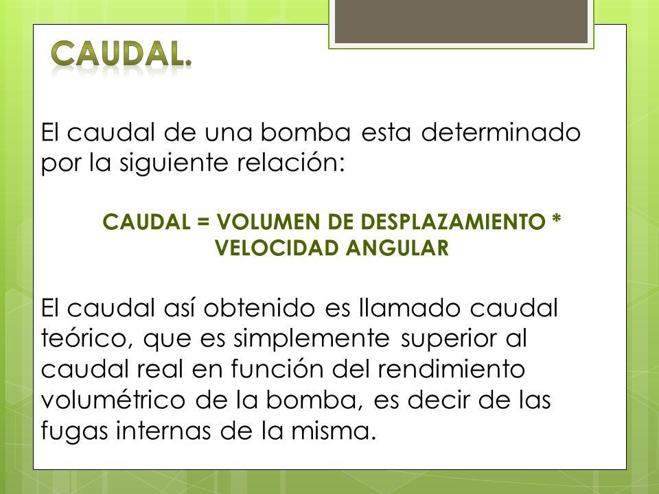 CAUDAL = VOLUMEN DE DESPLAZAMIENTO * VELOCIDAD ANGULAR