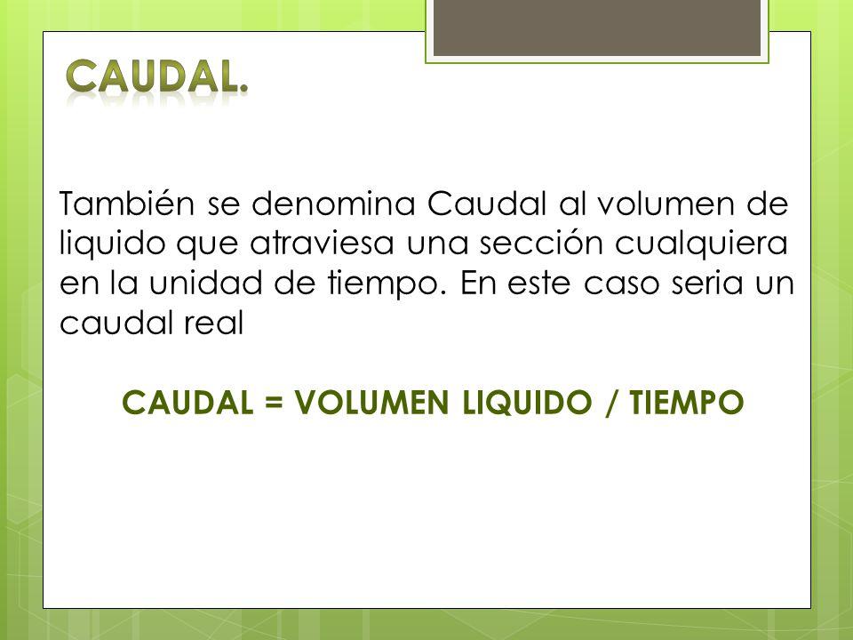 CAUDAL = VOLUMEN LIQUIDO / TIEMPO