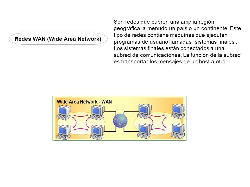Redes WAN (Wide Area Network)