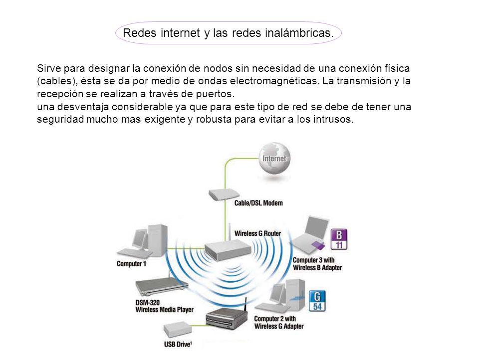 Redes internet y las redes inalámbricas.