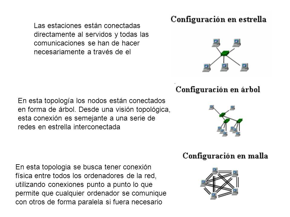 Las estaciones están conectadas directamente al servidos y todas las comunicaciones se han de hacer necesariamente a través de el