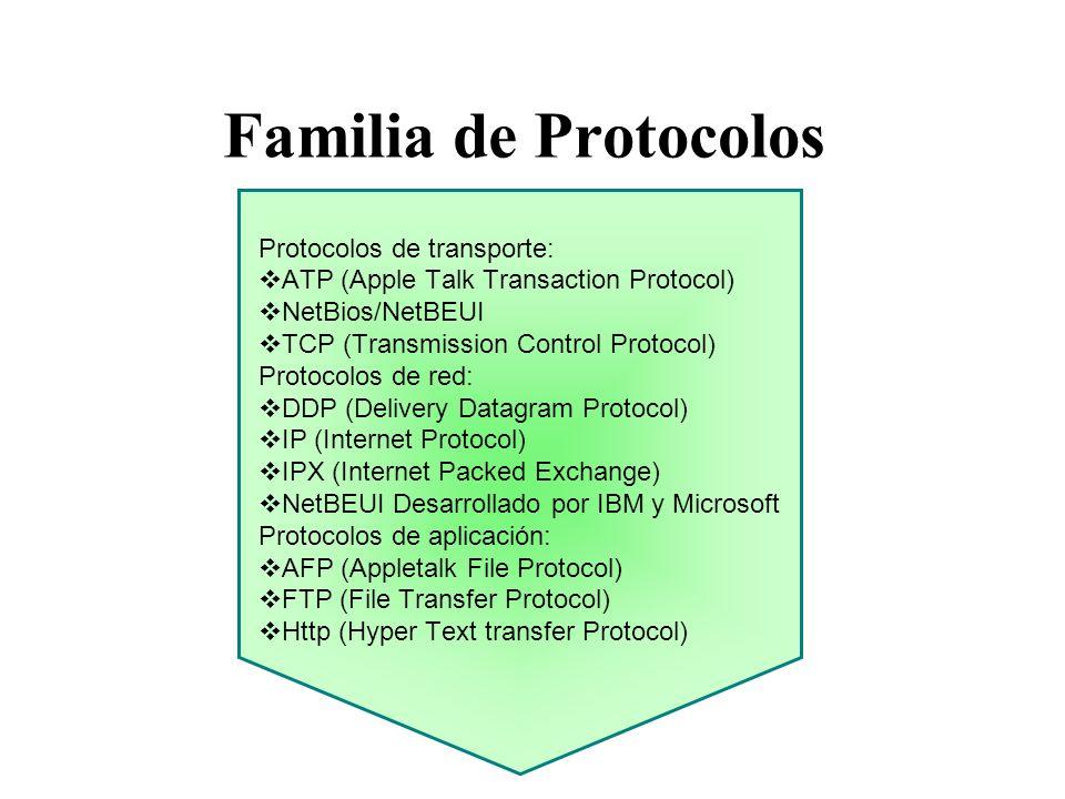 Familia de Protocolos Protocolos de transporte: