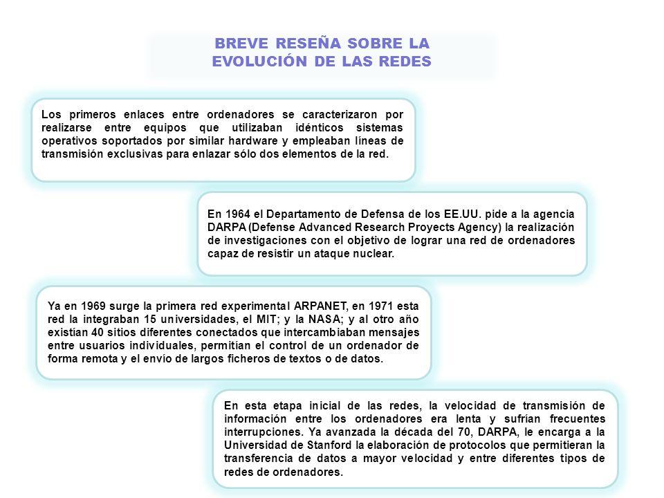 BREVE RESEÑA SOBRE LA EVOLUCIÓN DE LAS REDES