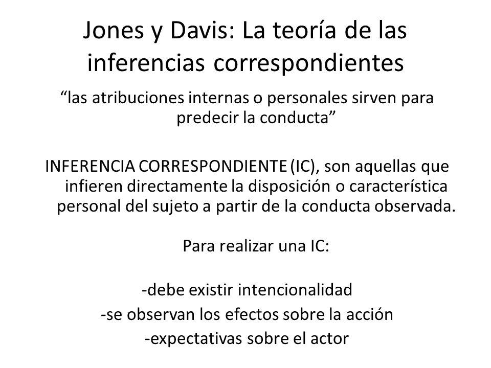 Jones y Davis: La teoría de las inferencias correspondientes