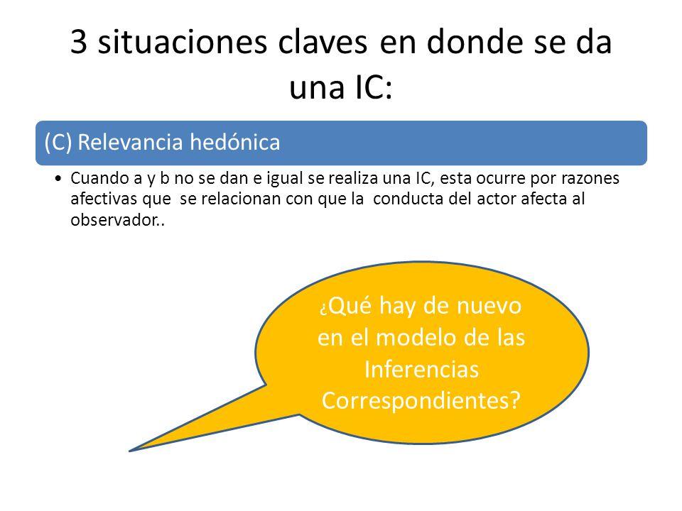 3 situaciones claves en donde se da una IC: