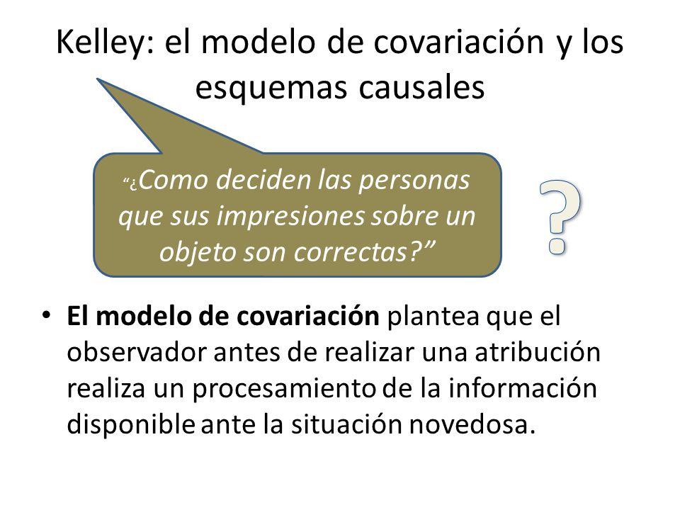 Kelley: el modelo de covariación y los esquemas causales