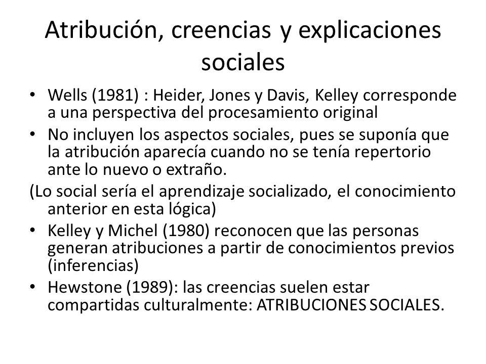 Atribución, creencias y explicaciones sociales