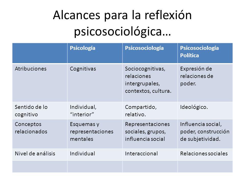 Alcances para la reflexión psicosociológica…