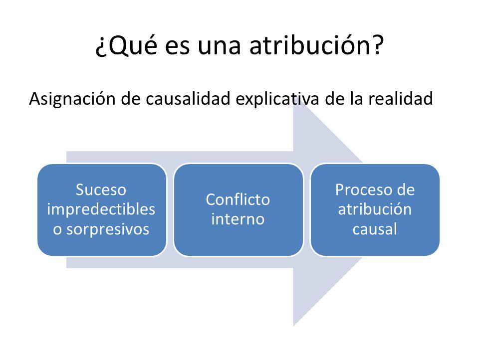 ¿Qué es una atribución Asignación de causalidad explicativa de la realidad. Suceso impredectibles o sorpresivos.