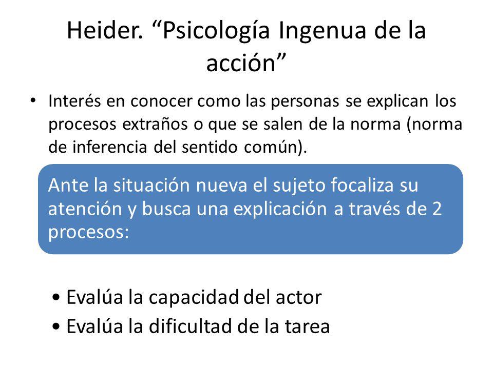 Heider. Psicología Ingenua de la acción