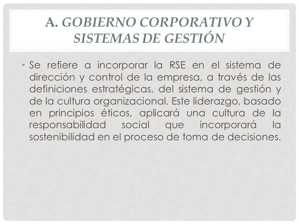 a. Gobierno Corporativo y Sistemas de Gestión