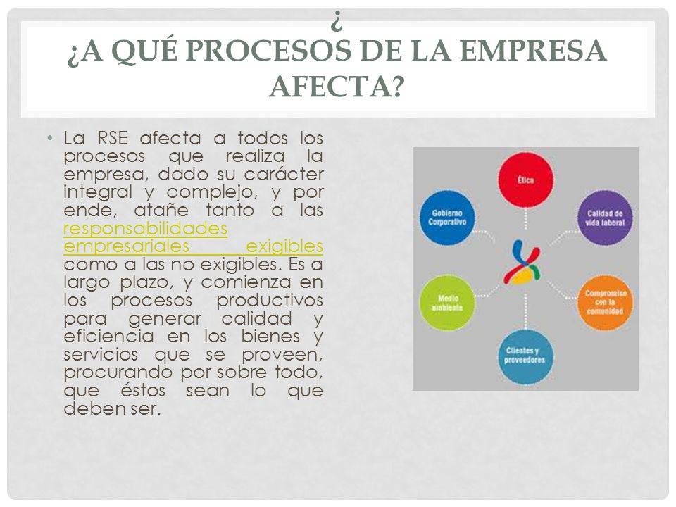 ¿ ¿A qué procesos de la empresa afecta