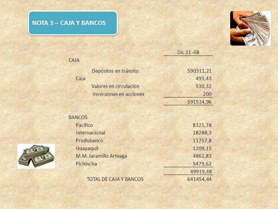 NOTA 3 – CAJA Y BANCOS Dic 31 -08 CAJA Depósitos en tránsito 590311,21