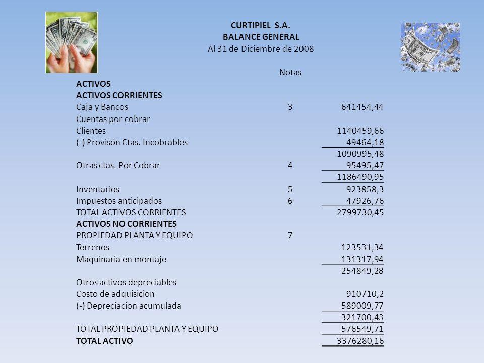 CURTIPIEL S.A.BALANCE GENERAL. Al 31 de Diciembre de 2008. Notas. ACTIVOS. ACTIVOS CORRIENTES. Caja y Bancos.