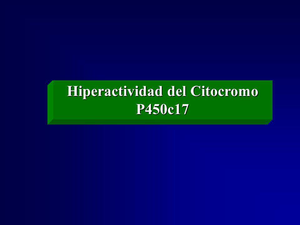 Hiperactividad del Citocromo P450c17