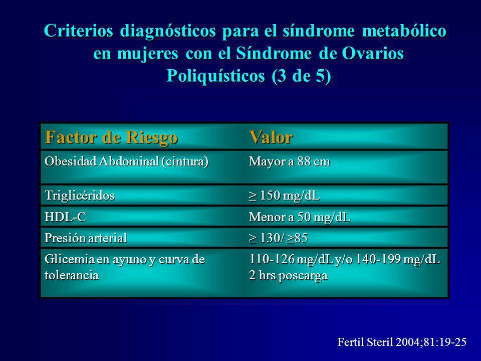 Criterios diagnósticos para el síndrome metabólico