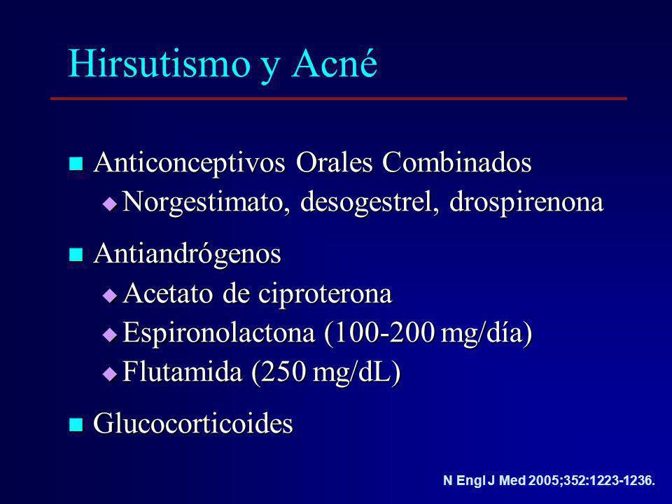 Hirsutismo y Acné Anticonceptivos Orales Combinados