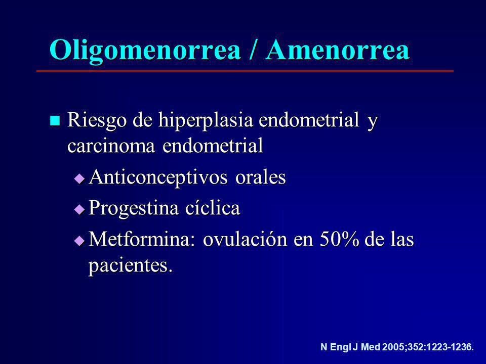 Oligomenorrea / Amenorrea