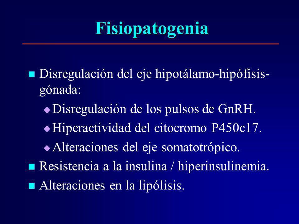 Fisiopatogenia Disregulación del eje hipotálamo-hipófisis-gónada: