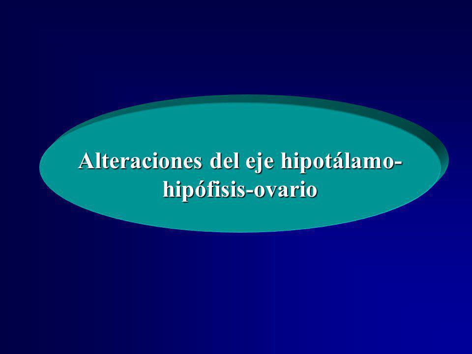 Alteraciones del eje hipotálamo-hipófisis-ovario