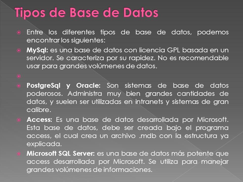 Tipos de Base de Datos Entre los diferentes tipos de base de datos, podemos encontrar los siguientes: