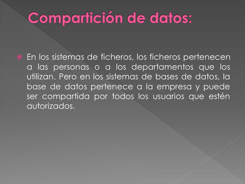 Compartición de datos: